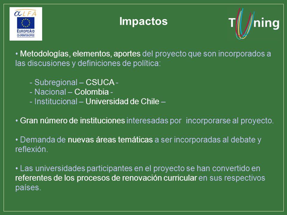 ImpactosMetodologías, elementos, aportes del proyecto que son incorporados a las discusiones y definiciones de política: