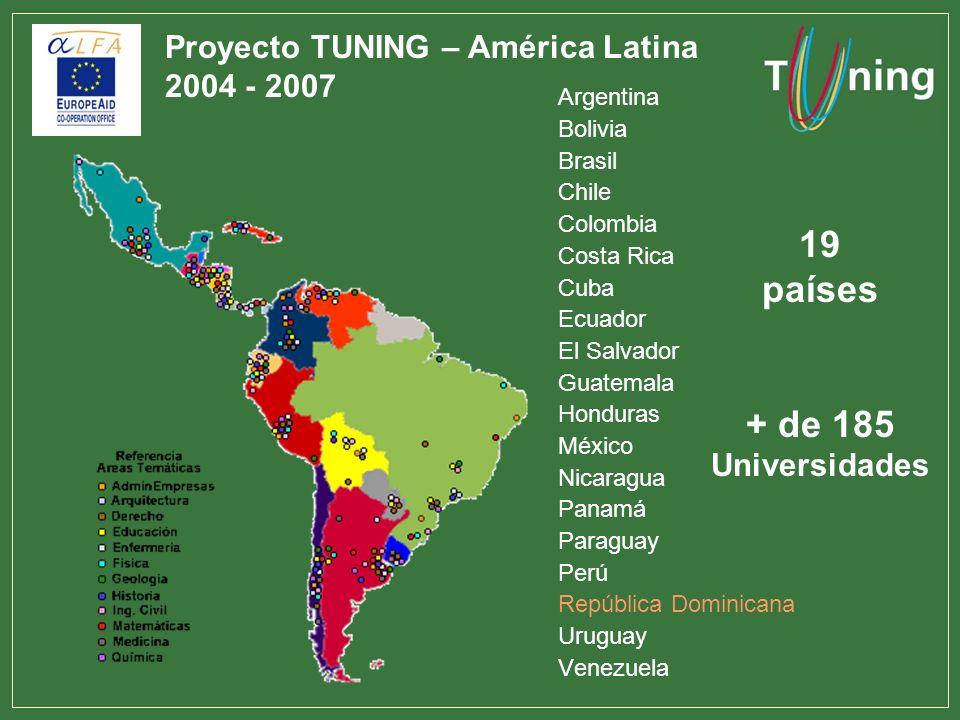 19 países + de 185 Proyecto TUNING – América Latina 2004 - 2007