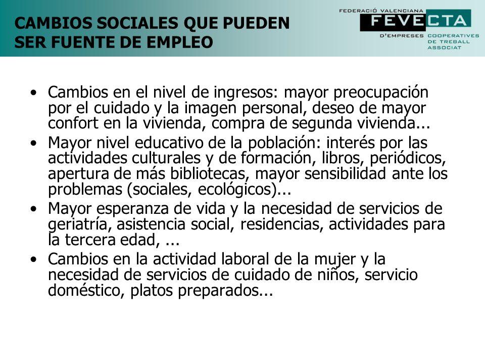 CAMBIOS SOCIALES QUE PUEDEN SER FUENTE DE EMPLEO