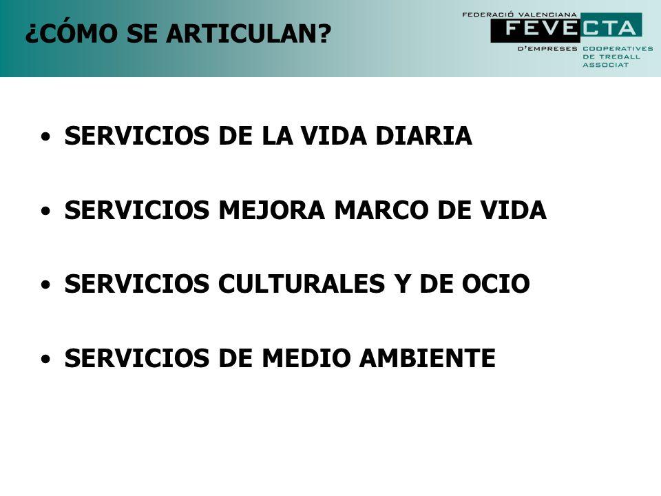 ¿CÓMO SE ARTICULAN SERVICIOS DE LA VIDA DIARIA. SERVICIOS MEJORA MARCO DE VIDA. SERVICIOS CULTURALES Y DE OCIO.