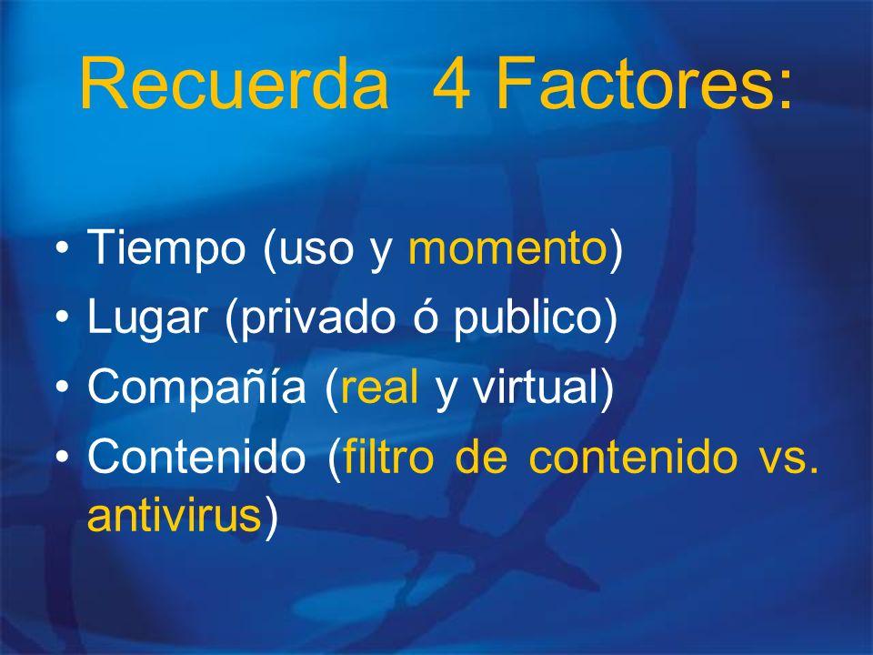 Recuerda 4 Factores: Tiempo (uso y momento) Lugar (privado ó publico)