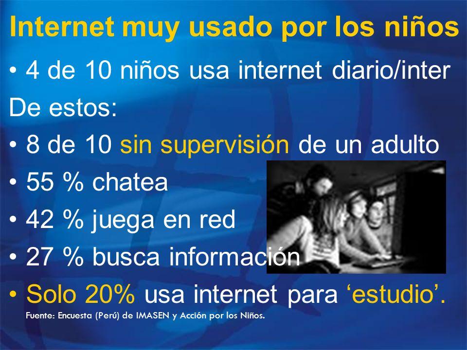 Internet muy usado por los niños