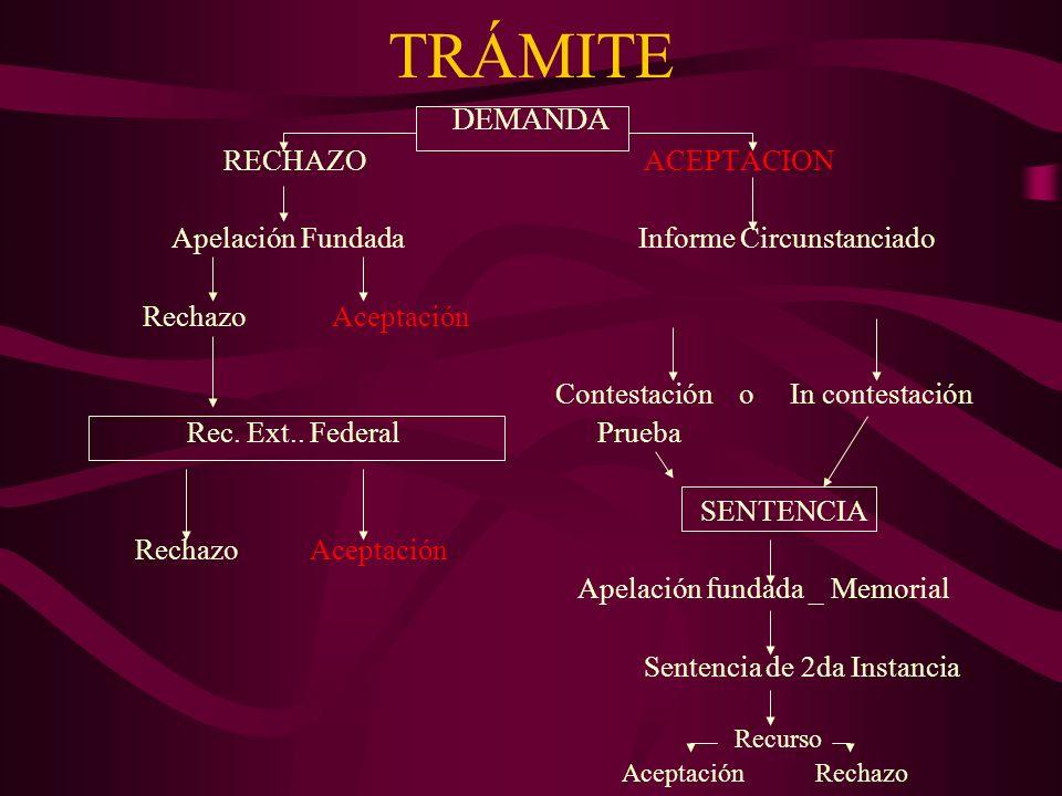 TRÁMITE DEMANDA RECHAZO ACEPTACION