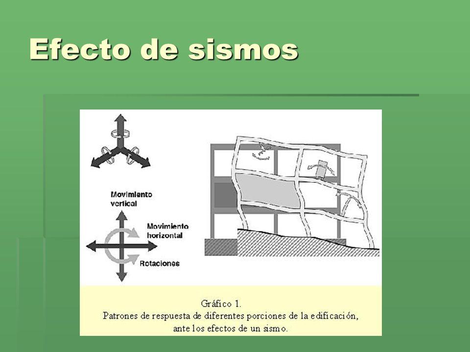 Efecto de sismos