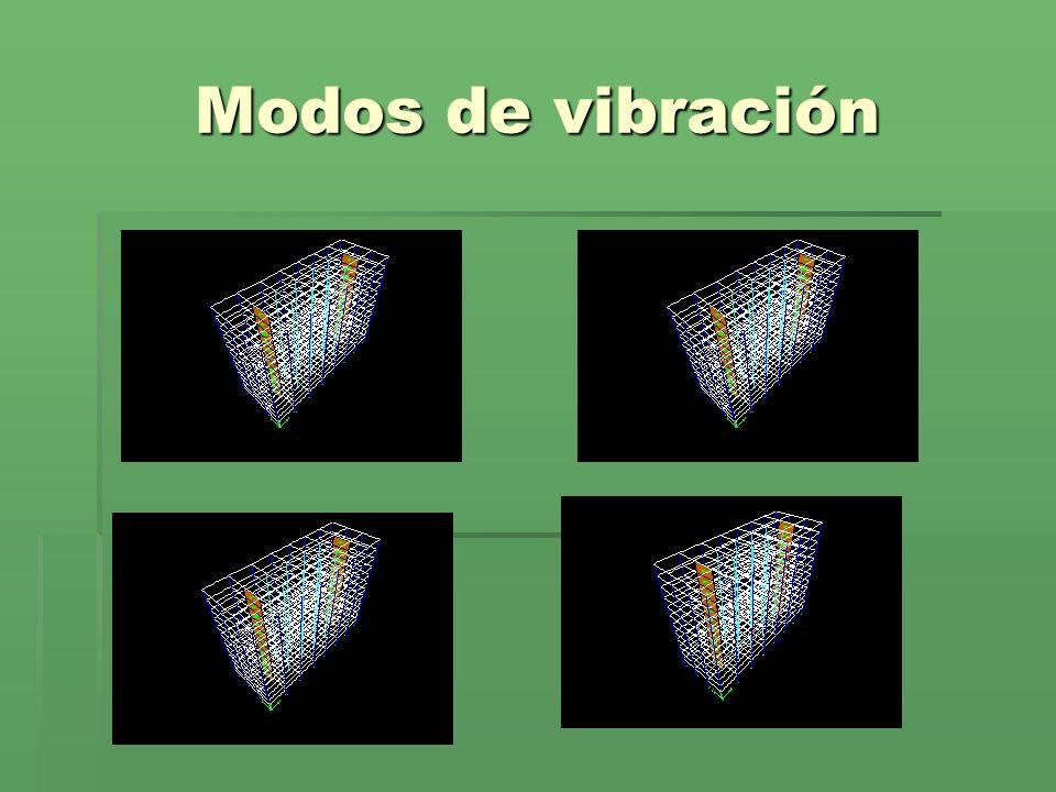 Modos de vibración