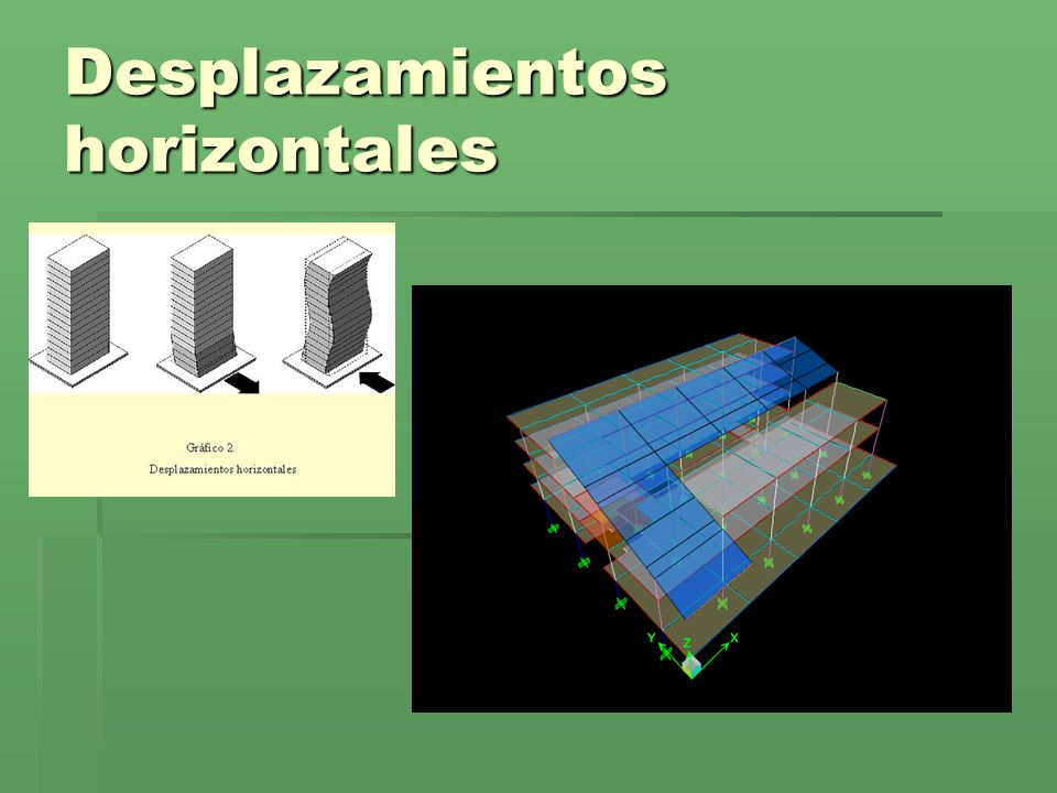 Desplazamientos horizontales