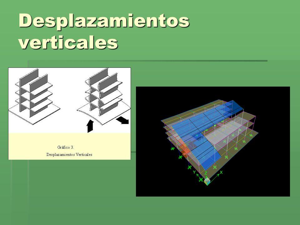 Desplazamientos verticales