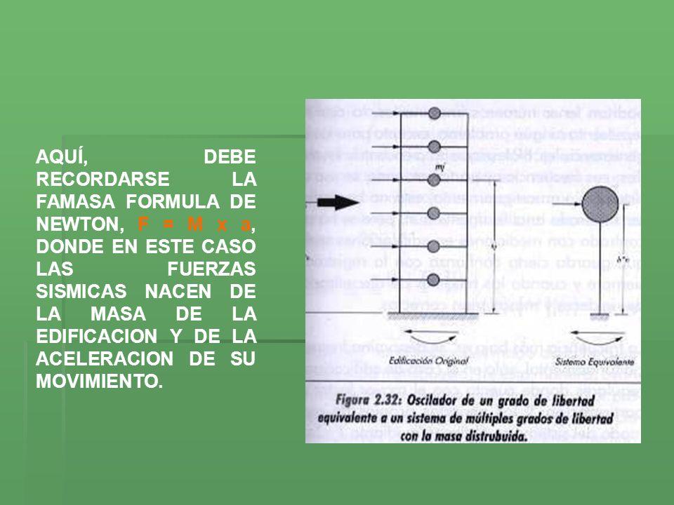 AQUÍ, DEBE RECORDARSE LA FAMASA FORMULA DE NEWTON, F = M x a, DONDE EN ESTE CASO LAS FUERZAS SISMICAS NACEN DE LA MASA DE LA EDIFICACION Y DE LA ACELERACION DE SU MOVIMIENTO.
