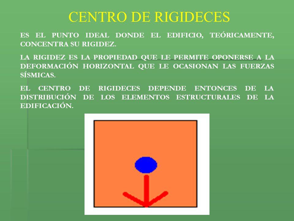 CENTRO DE RIGIDECES ES EL PUNTO IDEAL DONDE EL EDIFICIO, TEÓRICAMENTE, CONCENTRA SU RIGIDEZ.