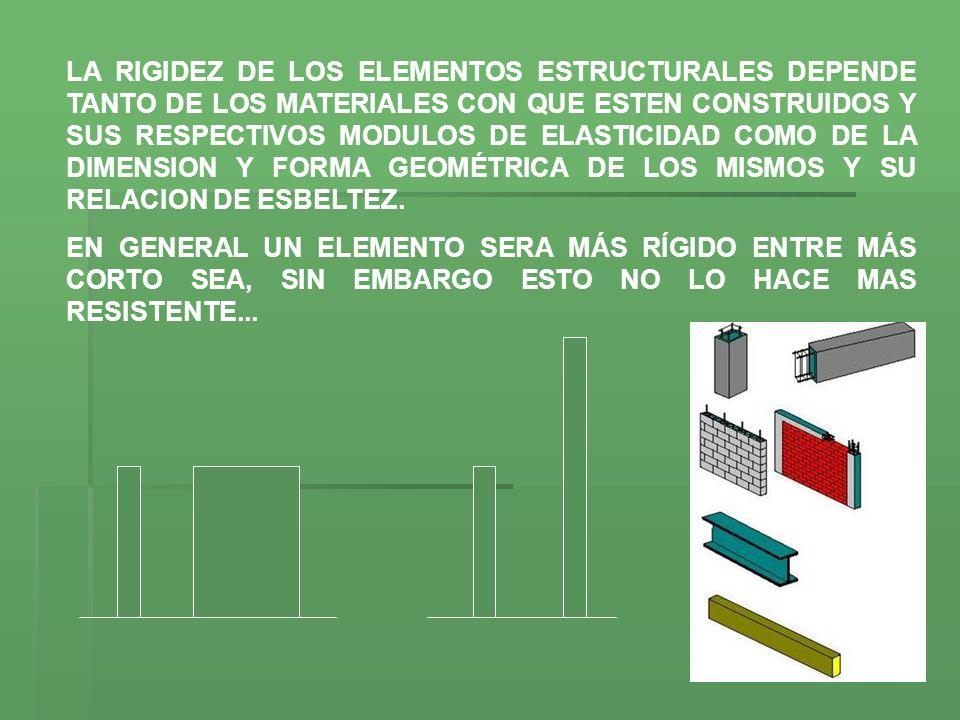 LA RIGIDEZ DE LOS ELEMENTOS ESTRUCTURALES DEPENDE TANTO DE LOS MATERIALES CON QUE ESTEN CONSTRUIDOS Y SUS RESPECTIVOS MODULOS DE ELASTICIDAD COMO DE LA DIMENSION Y FORMA GEOMÉTRICA DE LOS MISMOS Y SU RELACION DE ESBELTEZ.