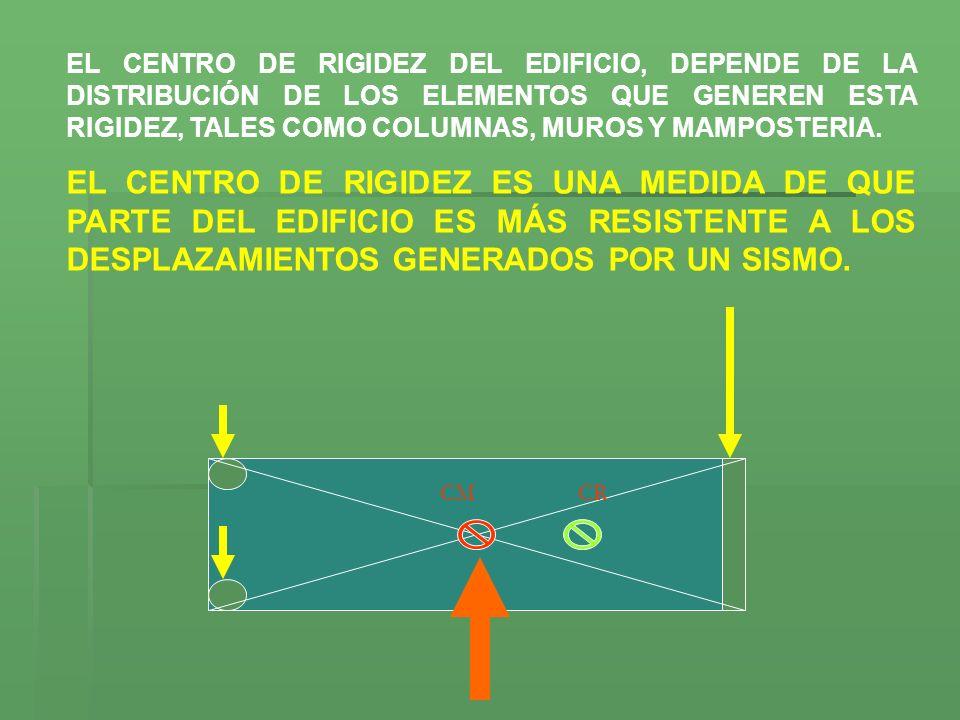 EL CENTRO DE RIGIDEZ DEL EDIFICIO, DEPENDE DE LA DISTRIBUCIÓN DE LOS ELEMENTOS QUE GENEREN ESTA RIGIDEZ, TALES COMO COLUMNAS, MUROS Y MAMPOSTERIA.