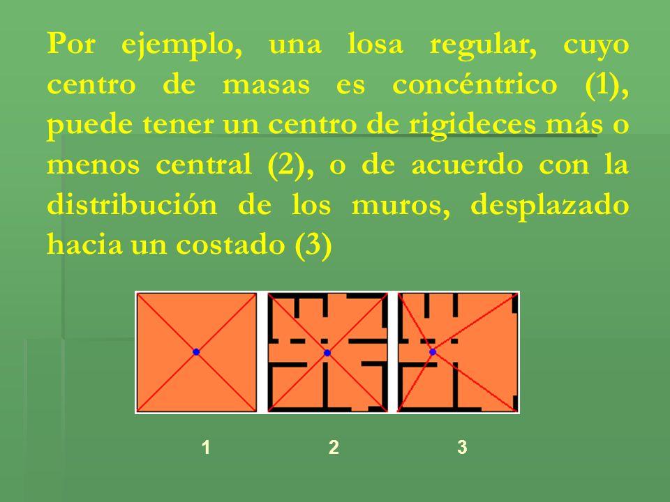 Por ejemplo, una losa regular, cuyo centro de masas es concéntrico (1), puede tener un centro de rigideces más o menos central (2), o de acuerdo con la distribución de los muros, desplazado hacia un costado (3)