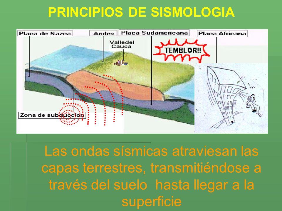 PRINCIPIOS DE SISMOLOGIA
