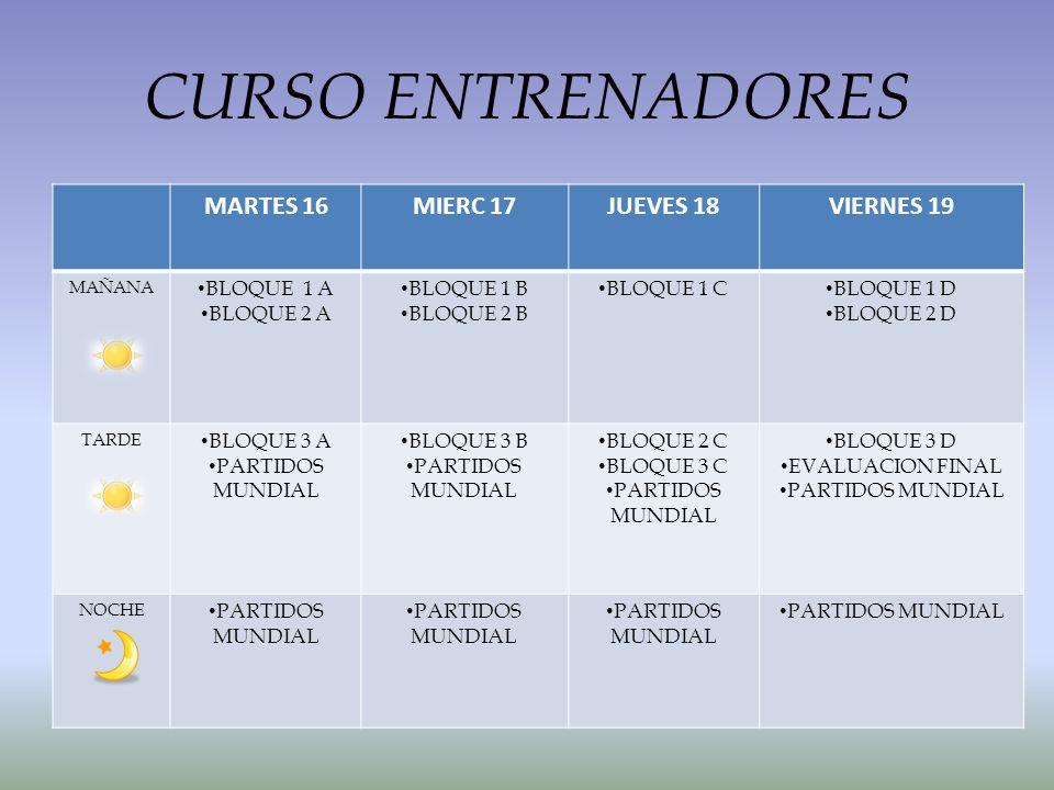 CURSO ENTRENADORES MARTES 16 MIERC 17 JUEVES 18 VIERNES 19 BLOQUE 1 A