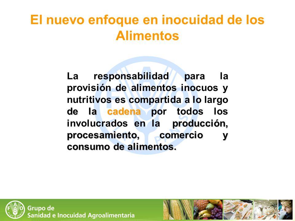 El nuevo enfoque en inocuidad de los Alimentos