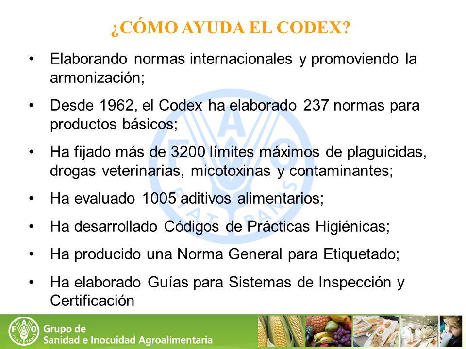 ¿CÓMO AYUDA EL CODEX Elaborando normas internacionales y promoviendo la armonización;
