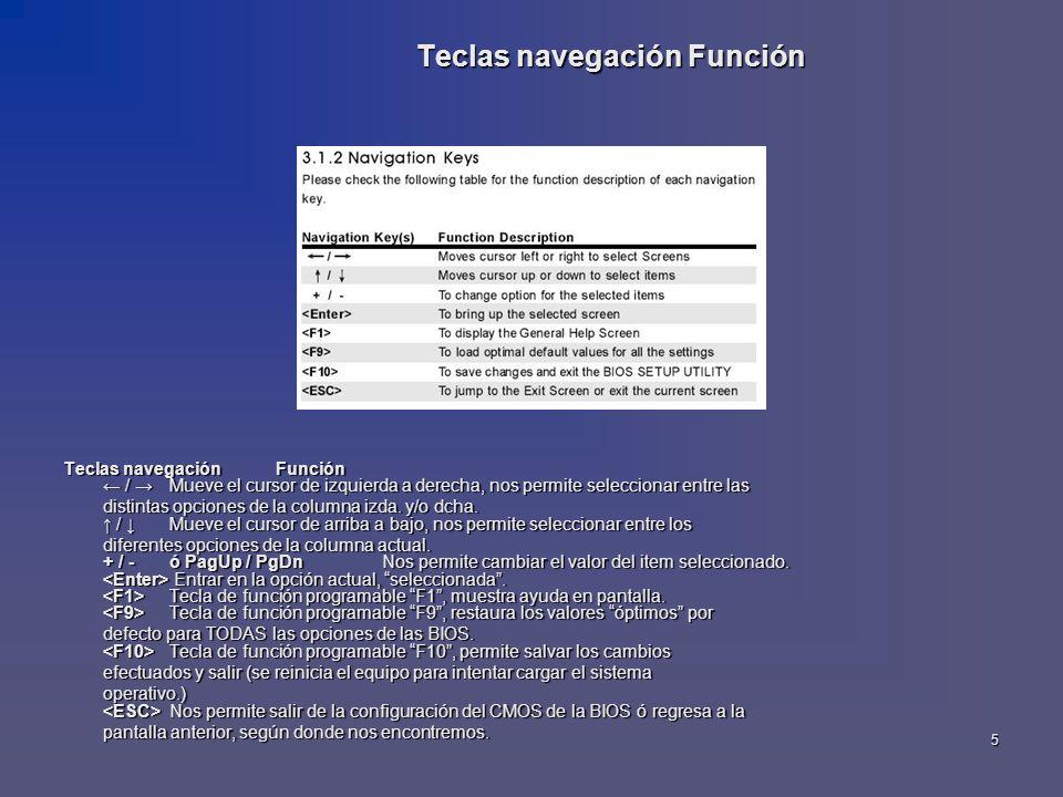 Teclas navegación Función