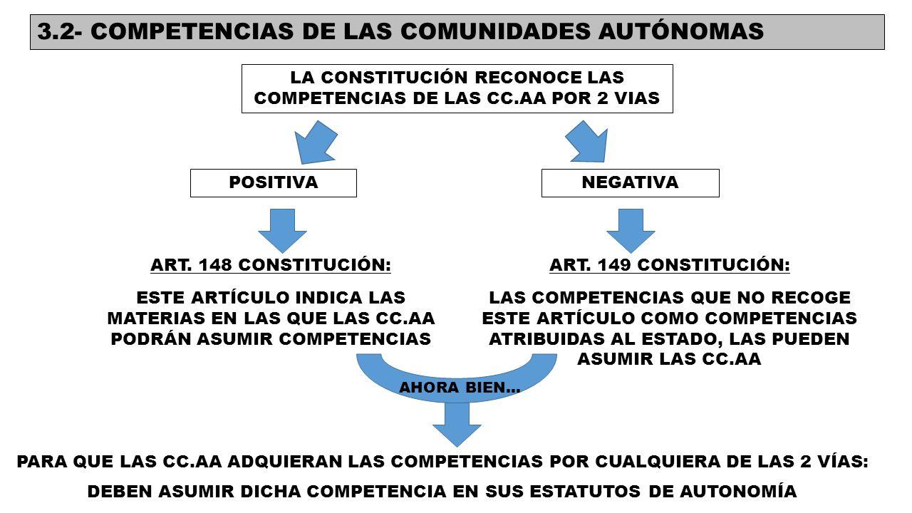 3.2- COMPETENCIAS DE LAS COMUNIDADES AUTÓNOMAS