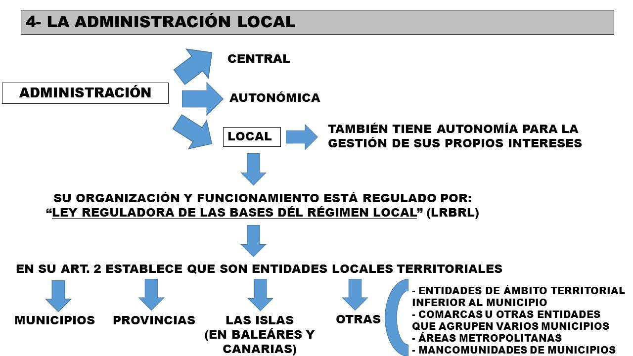 4- LA ADMINISTRACIÓN LOCAL