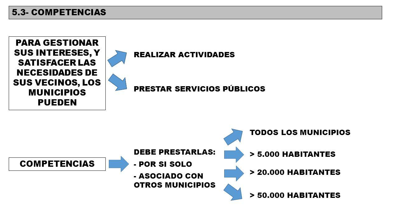 5.3- COMPETENCIAS PARA GESTIONAR SUS INTERESES, Y SATISFACER LAS NECESIDADES DE SUS VECINOS, LOS MUNICIPIOS PUEDEN.