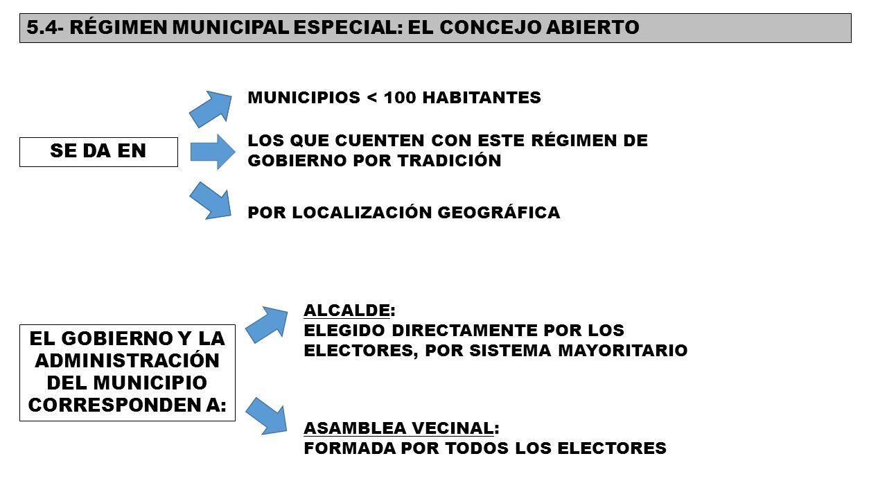 EL GOBIERNO Y LA ADMINISTRACIÓN DEL MUNICIPIO CORRESPONDEN A: