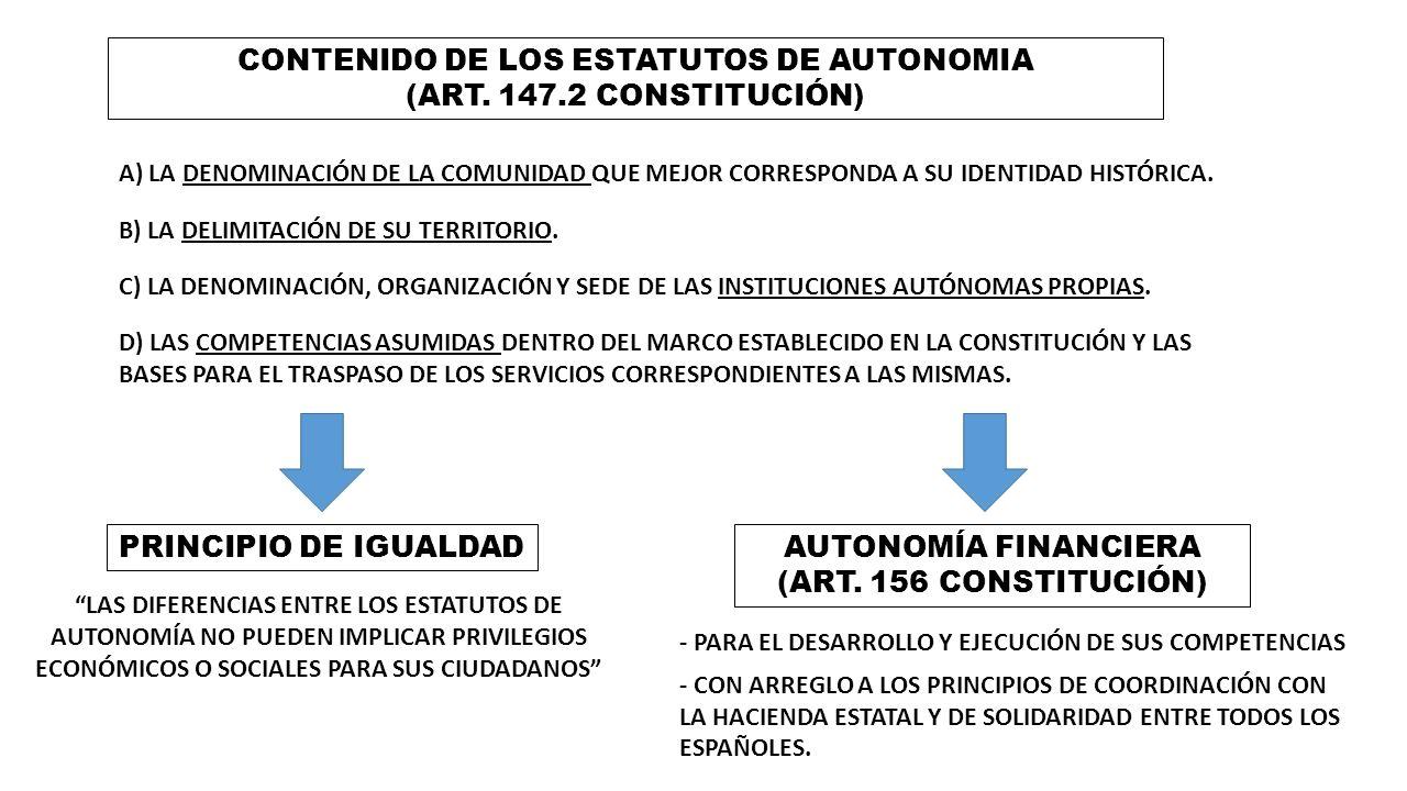 CONTENIDO DE LOS ESTATUTOS DE AUTONOMIA (ART. 147.2 CONSTITUCIÓN)