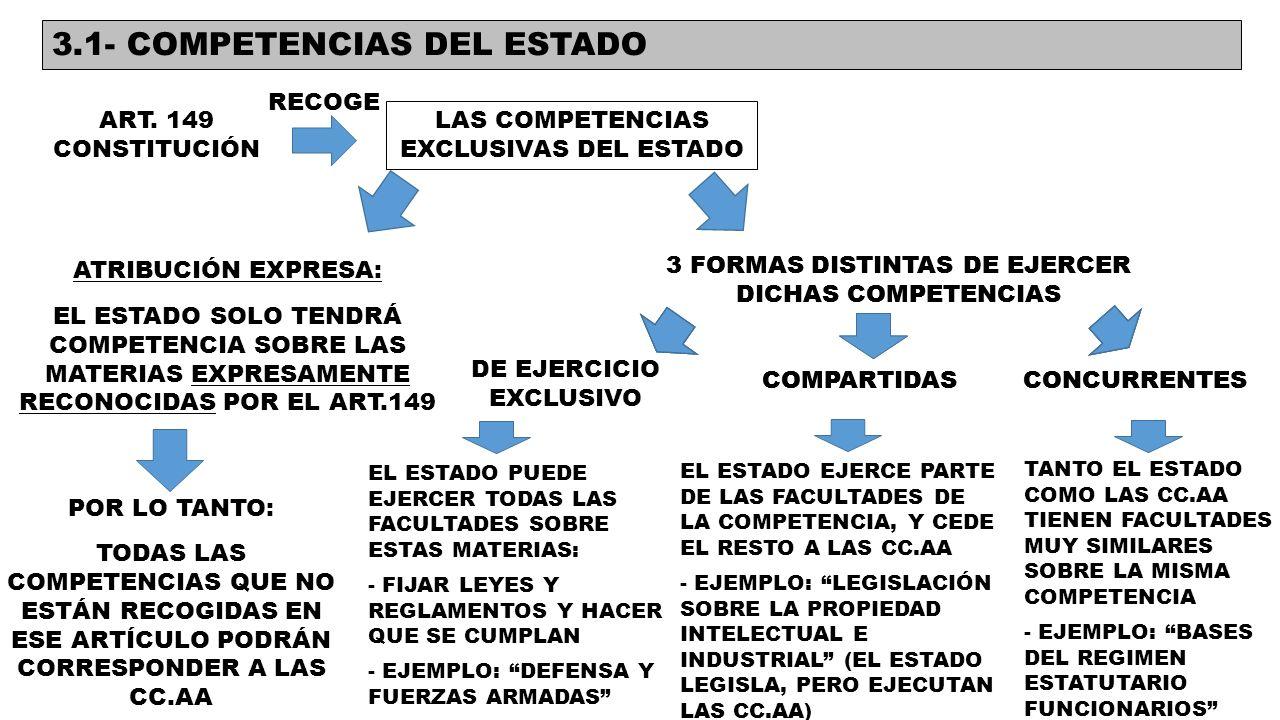 3.1- COMPETENCIAS DEL ESTADO