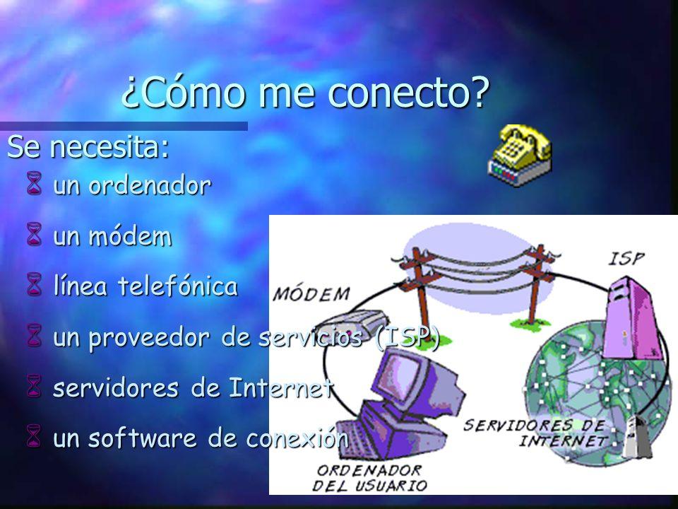 ¿Cómo me conecto Se necesita: un ordenador un módem línea telefónica