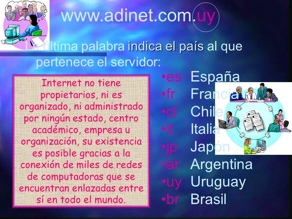 www.adinet.com.uy es España fr Francia cl Chile it Italia jp Japón