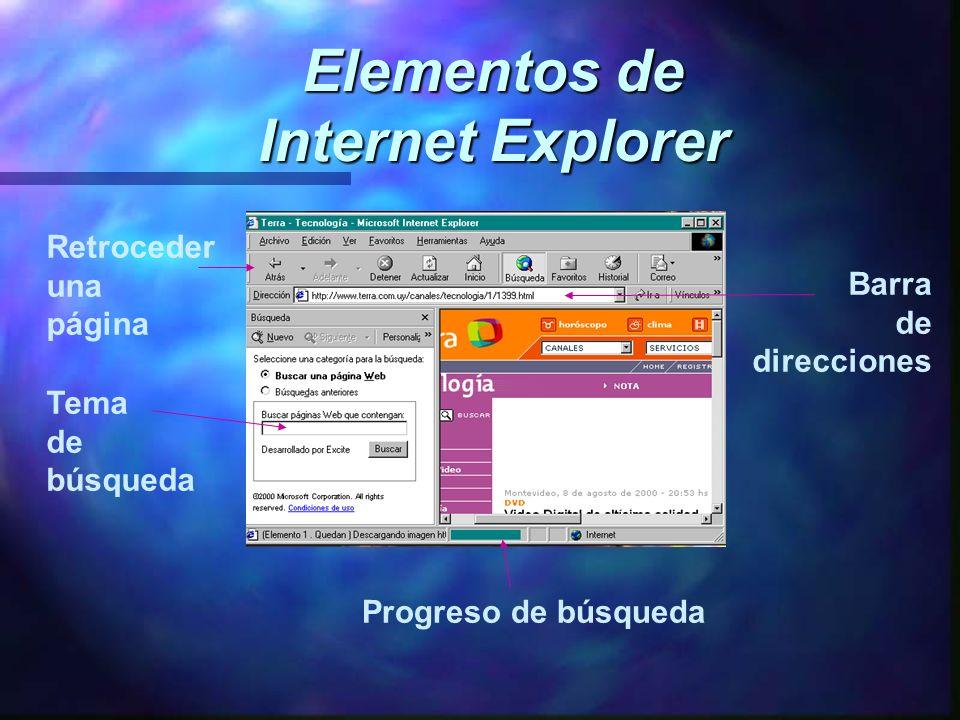 Elementos de Internet Explorer