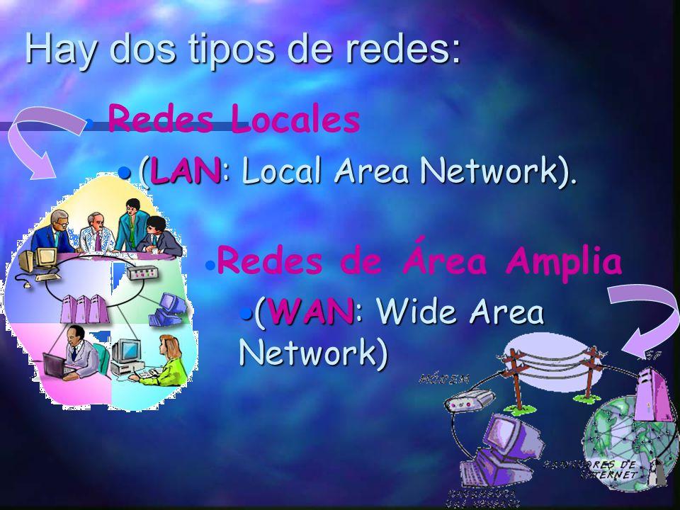 Hay dos tipos de redes: Redes Locales Redes de Área Amplia