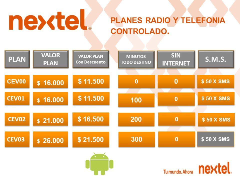 PLANES RADIO Y TELEFONIA CONTROLADO.