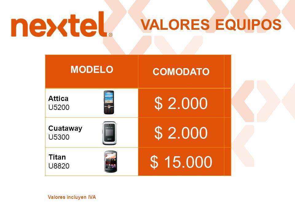 $ 2.000 $ 15.000 VALORES EQUIPOS COMODATO MODELO Attica U5200 Cuataway