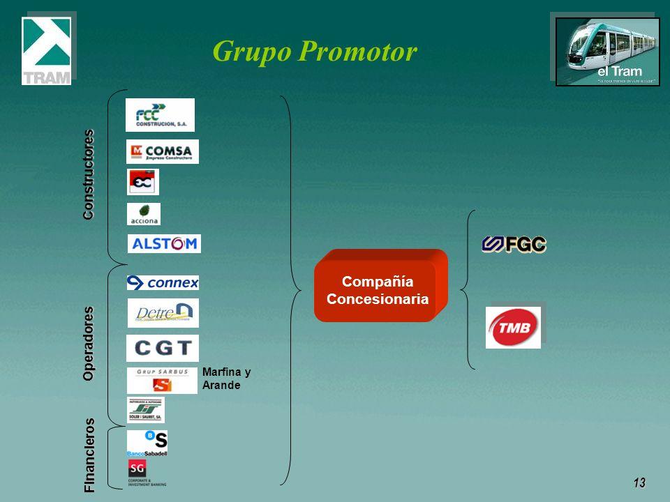 Compañía Concesionaria