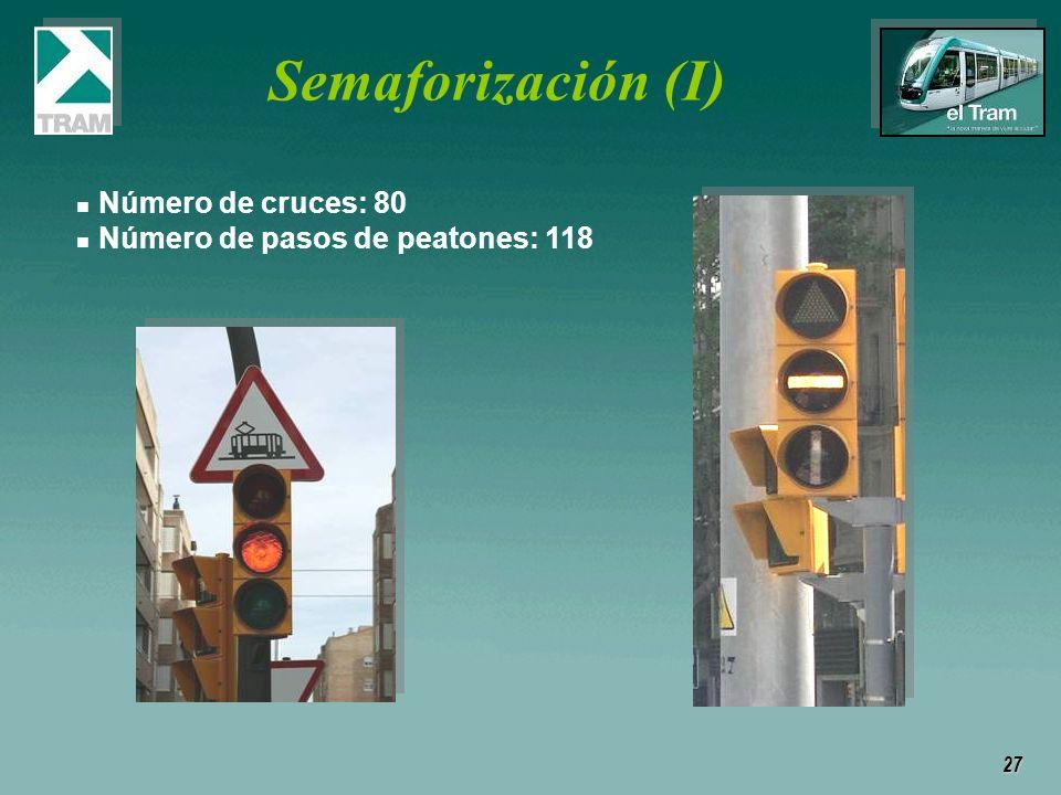 Semaforización (I) Número de cruces: 80