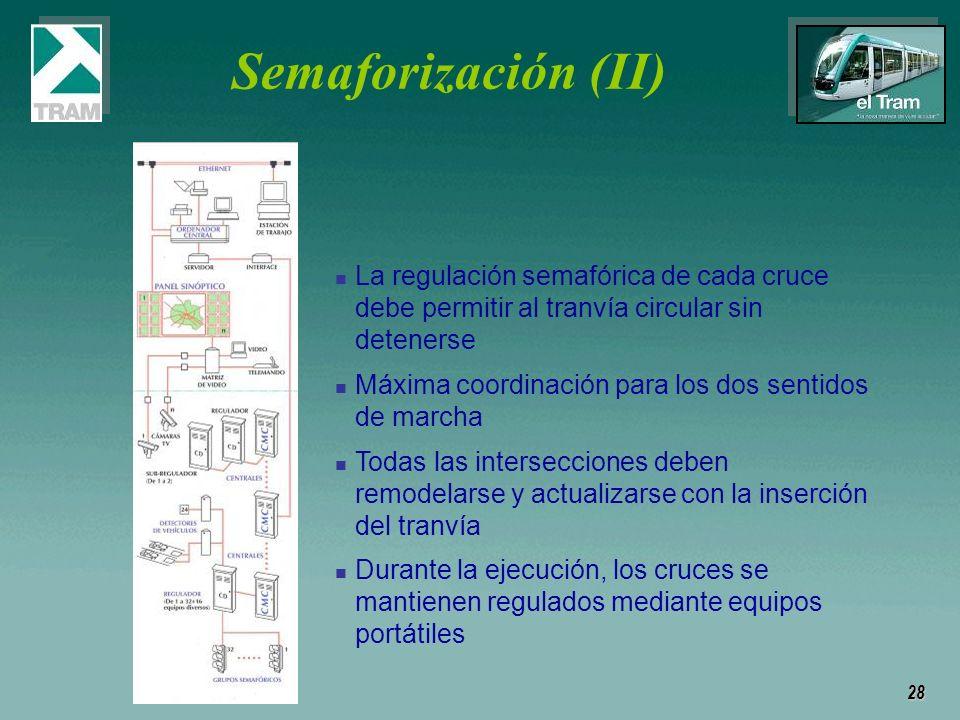 Semaforización (II) La regulación semafórica de cada cruce debe permitir al tranvía circular sin detenerse.