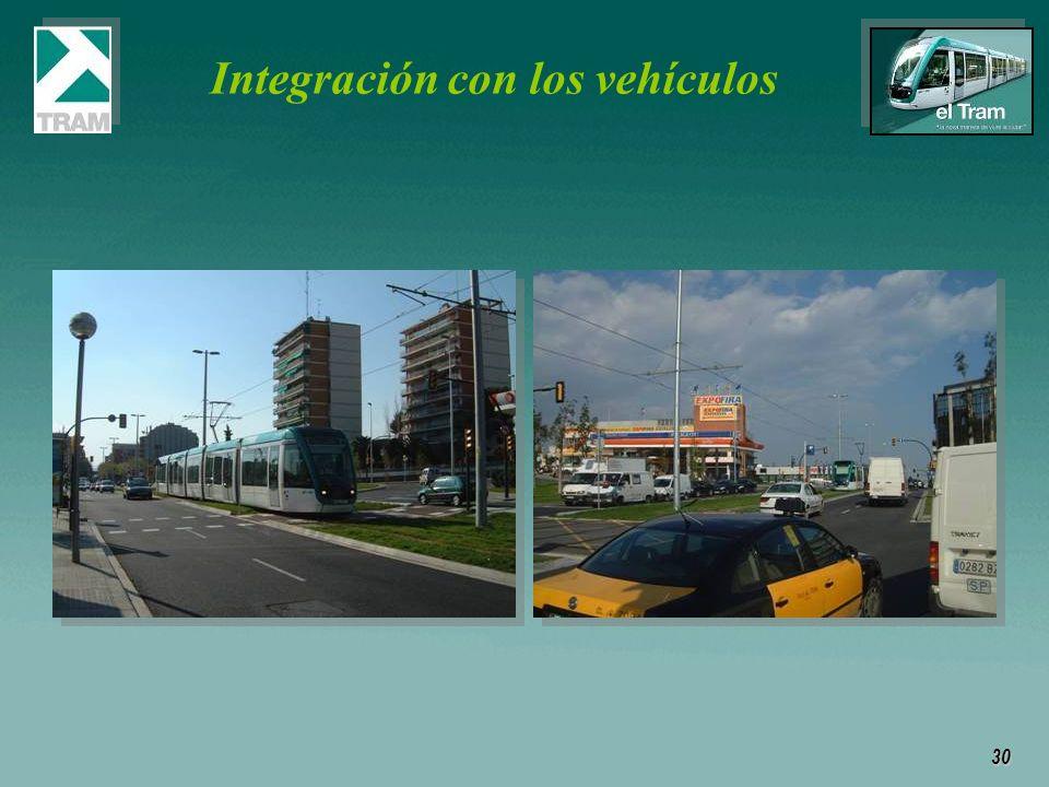 Integración con los vehículos