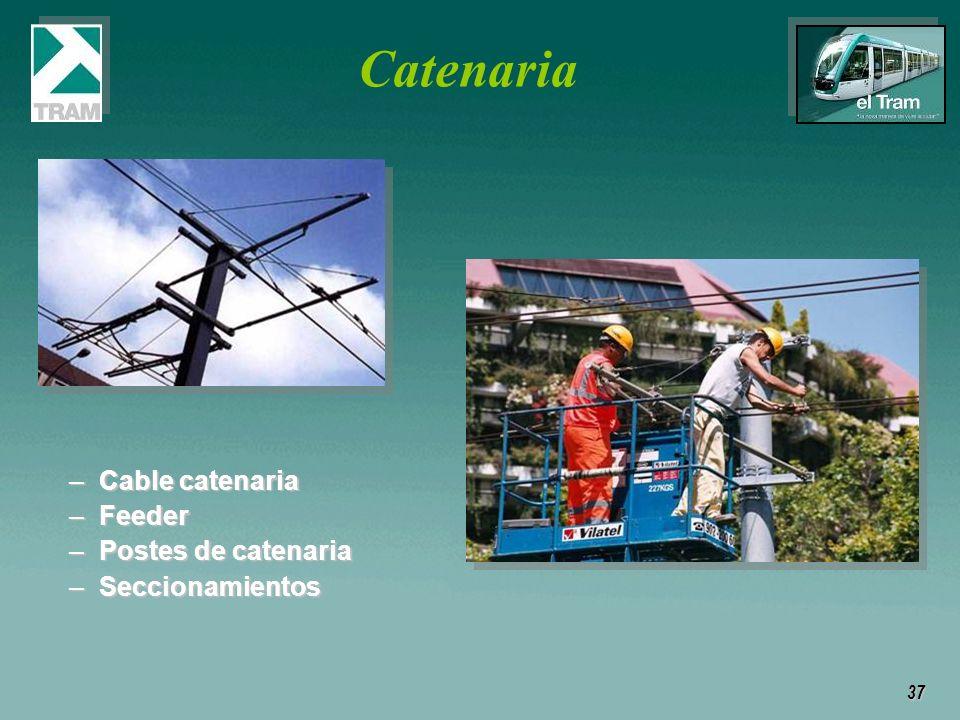 Catenaria Cable catenaria Feeder Postes de catenaria Seccionamientos