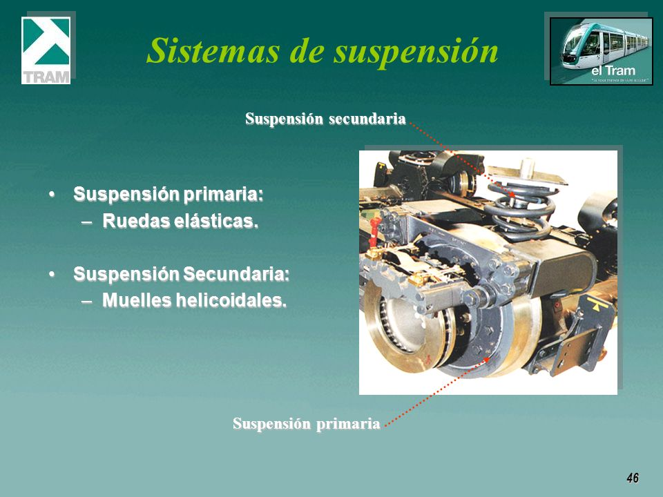 Sistemas de suspensión