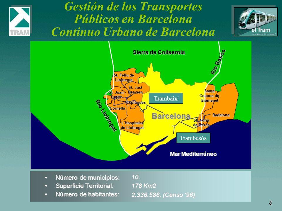 Gestión de los Transportes Públicos en Barcelona Continuo Urbano de Barcelona