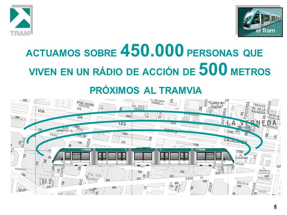 ACTUAMOS SOBRE 450.000 PERSONAS QUE VIVEN EN UN RÁDIO DE ACCIÓN DE 500 METROS