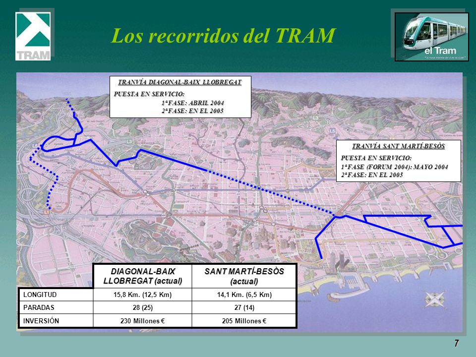 Los recorridos del TRAM