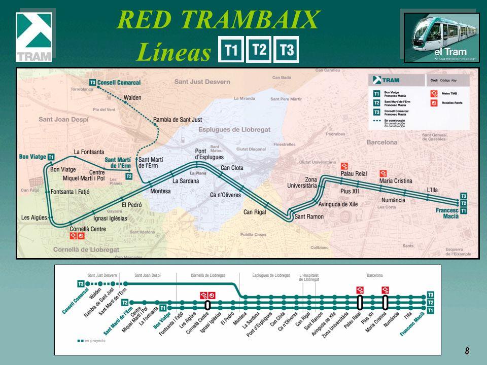 RED TRAMBAIX Líneas ………
