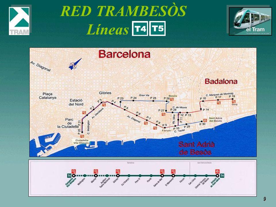 RED TRAMBESÒS Líneas ……