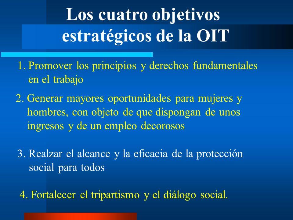 Los cuatro objetivos estratégicos de la OIT