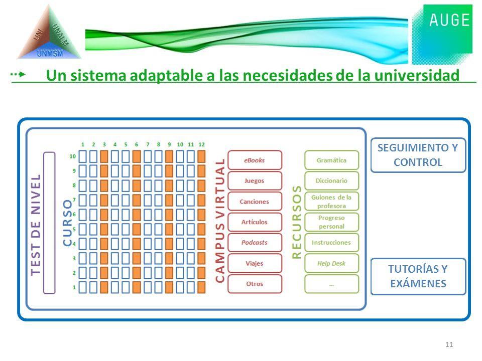 Un sistema adaptable a las necesidades de la universidad