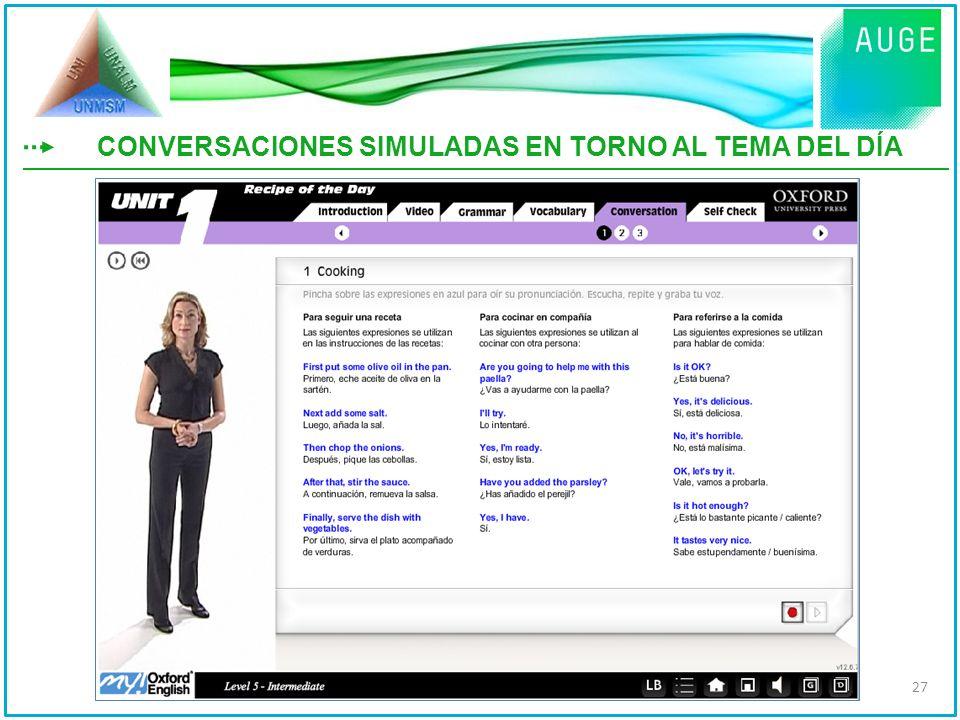 CONVERSACIONES SIMULADAS EN TORNO AL TEMA DEL DÍA