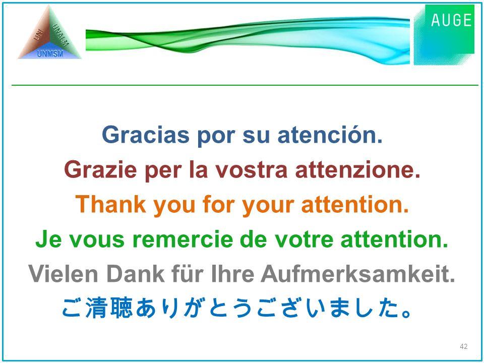 Gracias por su atención. Grazie per la vostra attenzione.