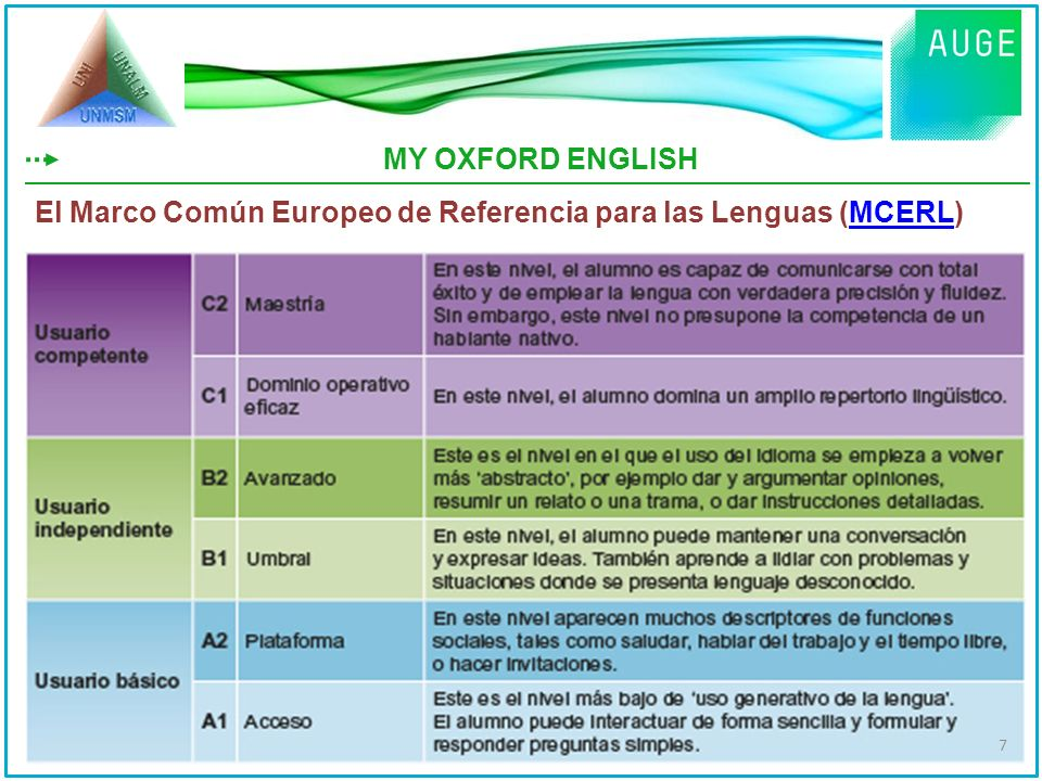 MY OXFORD ENGLISH El Marco Común Europeo de Referencia para las Lenguas (MCERL)