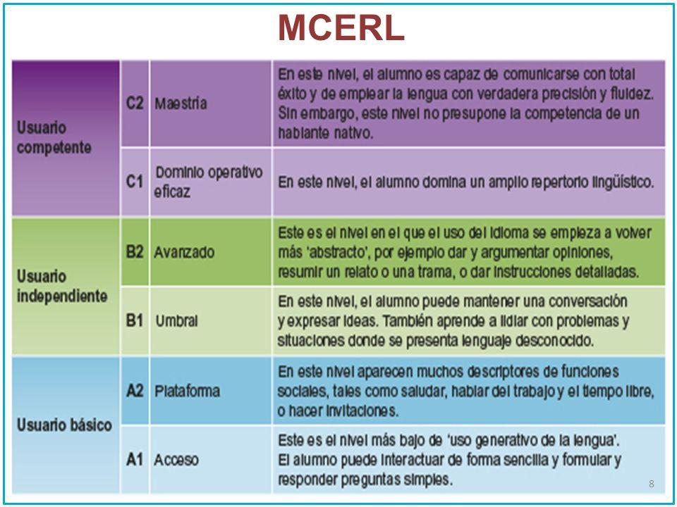 MCERL